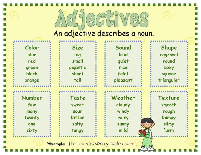 Прикметники в англійській мові