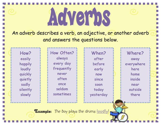Прислівники в англійській мові
