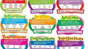 Класифікація частин мови в англійській