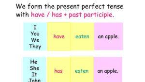 Present Perfect: утворення та вживання теперішнього тривалого часу в англійцській мові